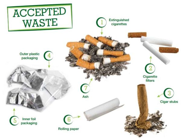 Cigarette Recycling