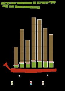 Carbon Footprint 2018