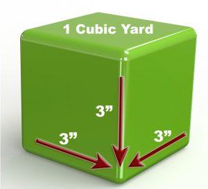 Cubic Yard Green Coast Rubbish