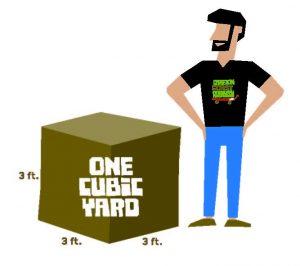 Cubic yard graphic